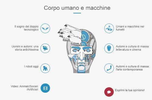 NEXUS: incontro tra macchina e umano nell'immaginario, nella tecnica e nella scienza attuali